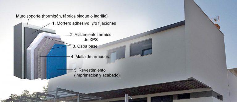 sistema térmico de aislamiento exterior o SATE